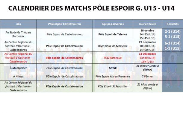 Calendrier Pole.Calendrier Des Matchs Du Pole Espoir Ligue De Football D
